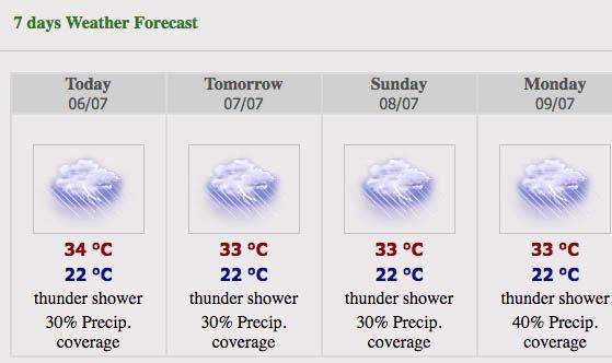 Thais weerbericht tijdens het regenseizoen
